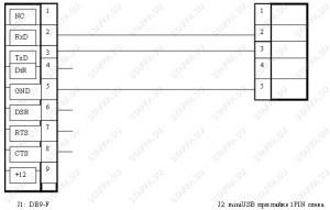 Кабель mini USB -> COM для подключения ICT 220/250 к RS232 порту (COM-кабель) 2м Image 2