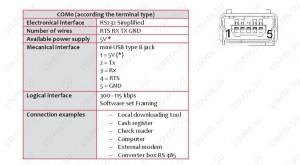 Кабель mini USB -> COM для подключения ICT 220/250 к RS232 порту (COM-кабель) 2м Image 3